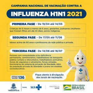 Teresópolis inicia Campanha Nacional de Vacinação contra a Influenza H1N1 2021